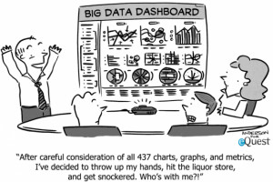Big Data Dashboard Dizziness — A Trendy Tool with Little Utilization