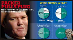James Packer Preparing Sell...