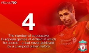 Steven Gerrard Quotes (29)