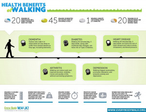 What Are The Health Benefits Of Walking 10000 Steps A Day