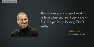 Steve Jobs (Co-founder, Apple Inc.)