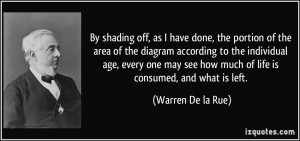 ... see how much of life is consumed, and what is left. - Warren De la Rue