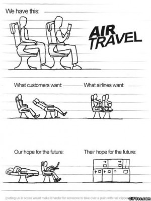 Air Travel