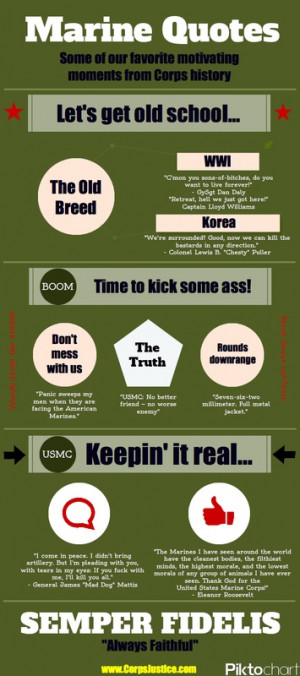 Infographic of Marine Corps favorite quotes from Corps Justice