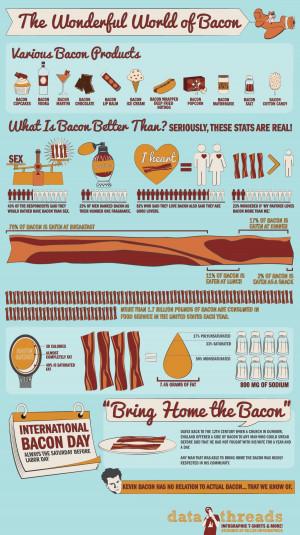 Bacon Fographics 1200×2141 Wallpaper 2225714