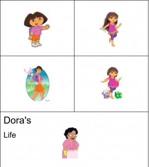 The Life of Dora the Explorer