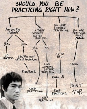 little flowchart from Bruce Lee about how to become good at ...