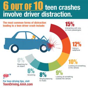 Aaa Teen Distracted Driving Infographic 393658 Photo 1 - trucktrend ...