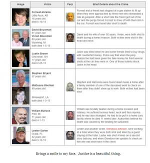 Racism murder Social Justice Reverse racism socialjusticefail ...