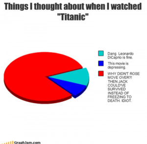 fact, funny, so true, titanic, true