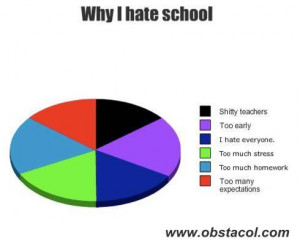 Why I Hate School ~ Funny Quote about School