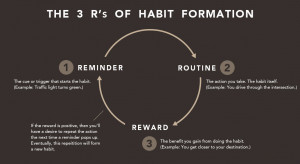 How to Build a Habit