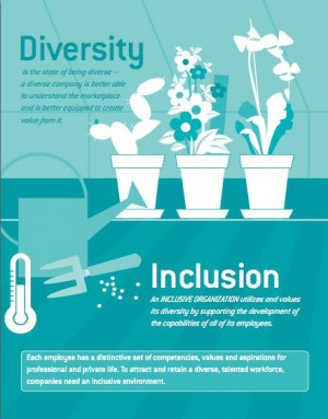 diversity and inclusion google search