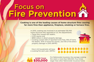 Fire Safety Sayings http://brandongaille.com/category/slogans/page/15/