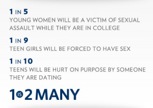 Domestic Violence Against Women Statistics Violence against women and