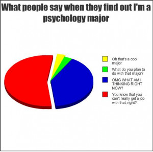"""can you do with a Bachelor's degree in psychology?"""" Unlike majors ..."""