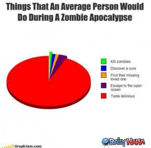 Zombie_Apocalypse_funny_picture