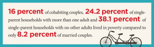FINAL - Marriage cover story pull quote - July-Aug 2014 - TheBlaze ...