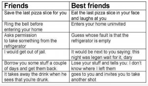 best friends funny sayings, detail of friends and best friends