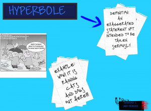 Hyperbole Definition and Examples