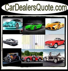 Car Dealership Quotes Quotesgram