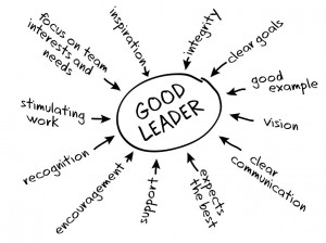 Leadership Quotes I Live By Everyday
