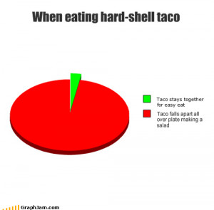 funny taco quotes