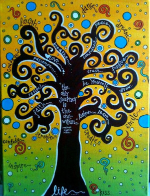 Inspiration Tree - Quotes - Tree of Life Painting