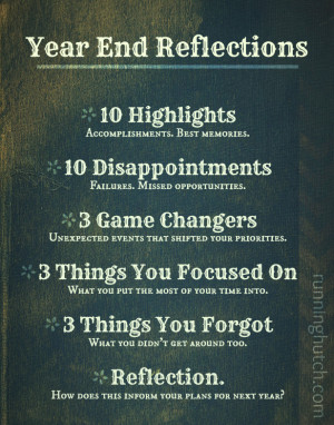 Here's my template for a Year End Reflection: