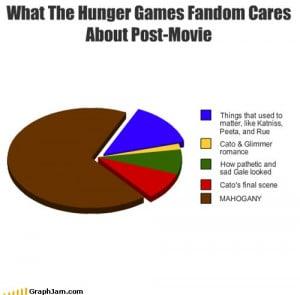 ... Peeta Mellark effie effie trinket Cato glimmer hunger games movie