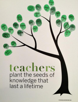 Classroom Fingerprint Tree - Teacher Appreciation + End of the Year ...
