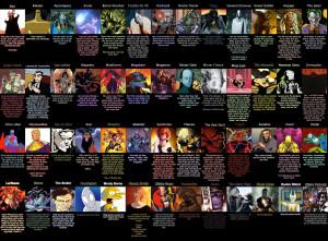 Super Villains Names