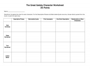 The Great Gatsby Character Worksheet 35 Points Name Directions ...