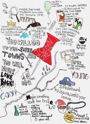 Paper towns, John Green Art Print