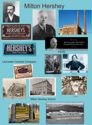 Milton Hershey Publish With...