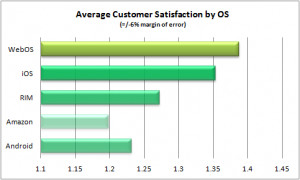 Customers view of Tablets-2011