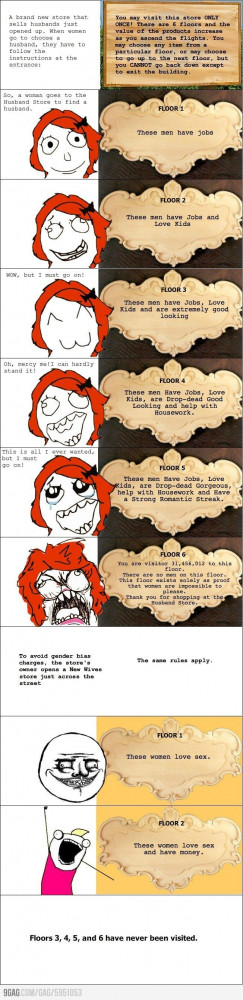 Difference between Women and Men lol