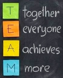 Team-Based #Team Together Everyone Achieves More #Outside-In® # ...