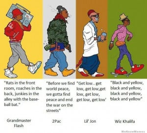 The Evolution Of Rap – Grandmaster Flash – 2Pac – Lil Jon ...