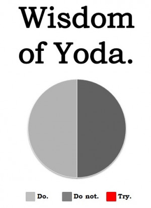 Star Wars Quotes Yoda Wisdom *the wisdom of yoda*