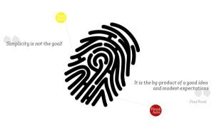 Logo Design Quotes
