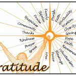 Quotes on Appreciation and Gratitude