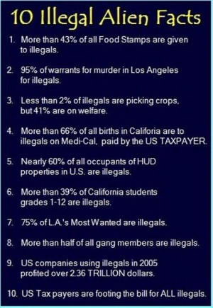 Children of Illegals Cost Broke LA County $600 Million