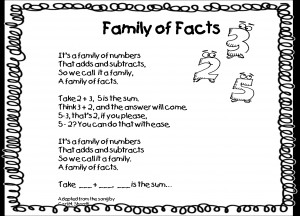 family of facts poem Short Family Poems