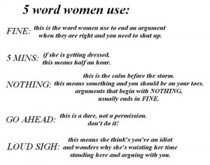 Words Women Use : Funny Quote