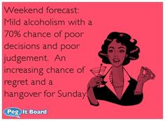 Quote on drunk ecard: Weekend forecast: Mild alcoholism with a 70% ...