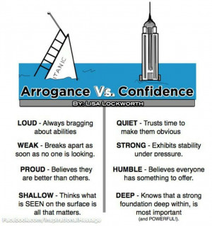 Arrogance VS Confidence