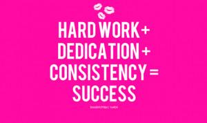Hardwork + Dedication + Consistency = Sucess