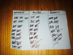 Keeping score: TheOnlyOne87 kept track of how many types of notes he ...