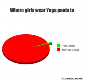 girls yoga pants funny charts pictures